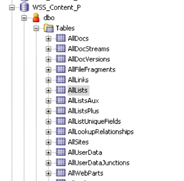 SQL Server objects